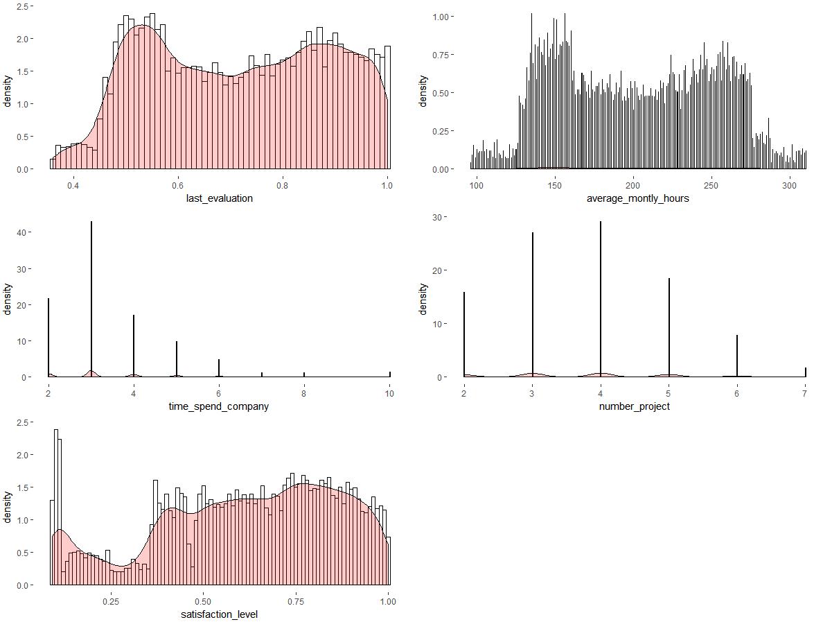 hr density single variable.PNG